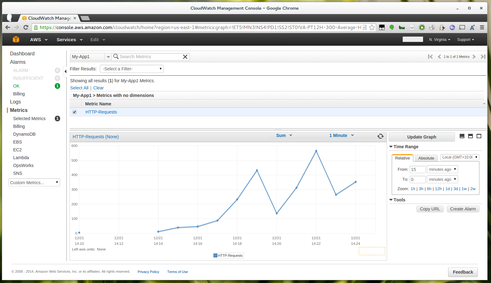 Monitoring Per Application Metrics With CloudWatch Logs and